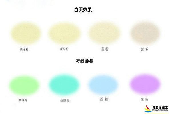 紫光长效夜光粉